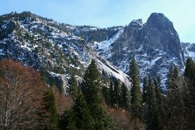 panorama of mountain forests and snow-capped mountains in the national park in California