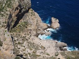 coast cliffs in Mallorca