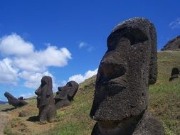 Easter Island is a Chilean island in the southeastern Pacific Ocean