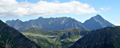 Tatry mountains high peaks