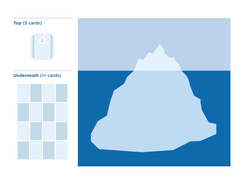 Blank Iceberg Diagram Free Image