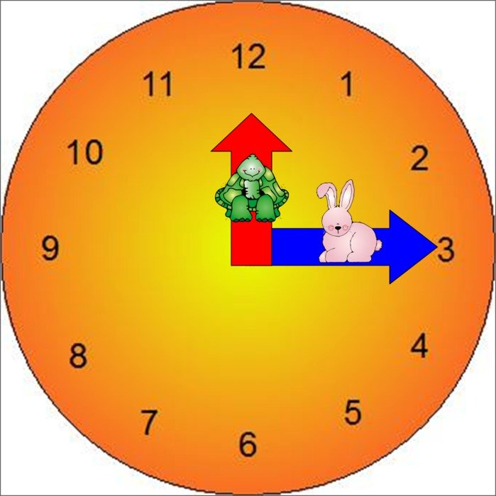 Colorful clock with the animals clipart