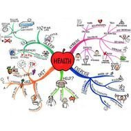 Health Mind Map drawing