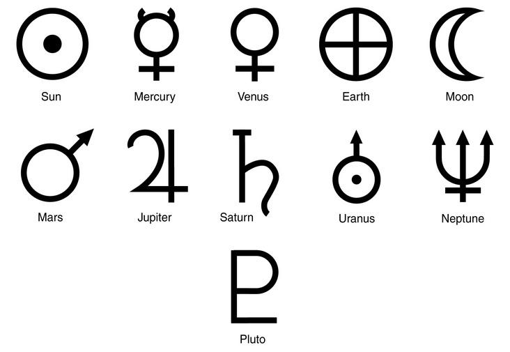 Greek God Symbols free image