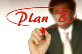 plan success strategy business