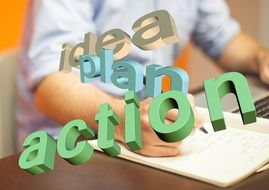 "the caption of the volumetric words ""idea, plan, action"""