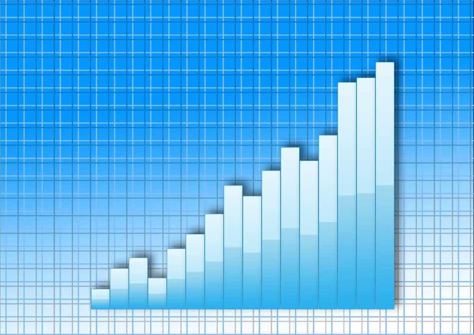 statistics of finance Indicators