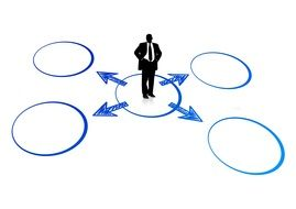 four circles, arrows and a silhouette of a businessman