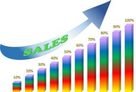 Statistic graph of the sales