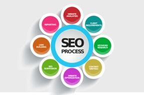 seo search engines drawing