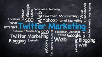 word cloud about social marketing
