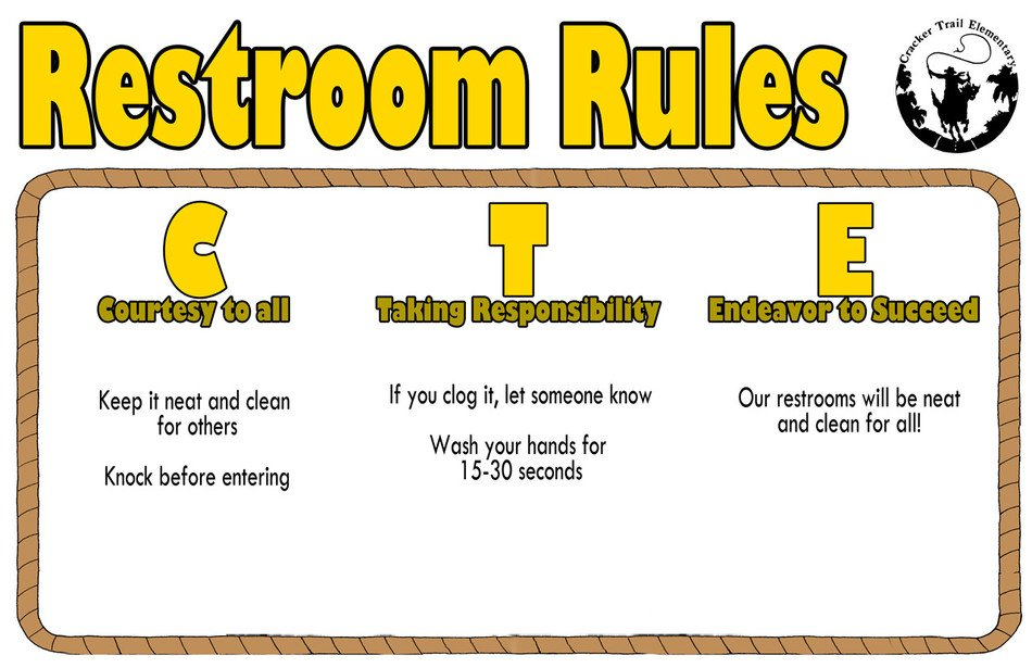 restroom Rules, drawing