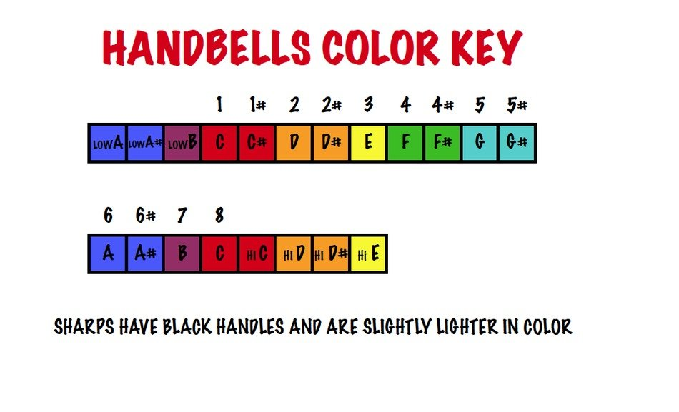 Handbells Color Key as illustration