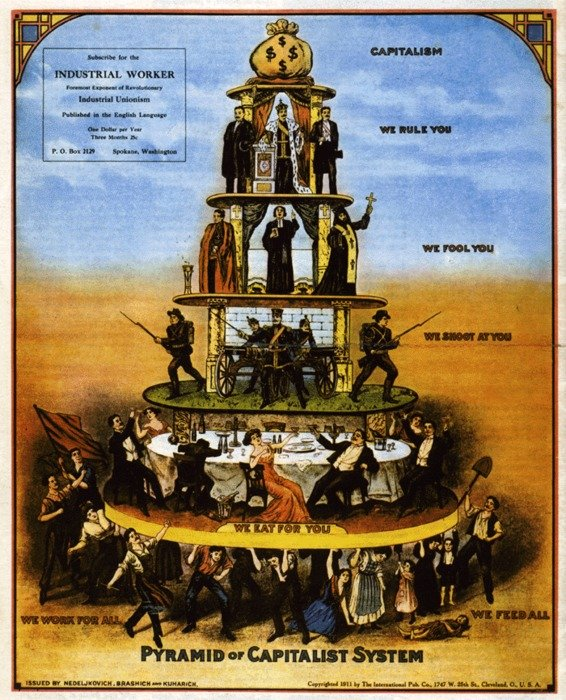 picture capitalist pyramid