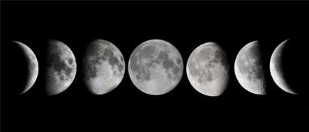 set of Moon Phases in row, black and white