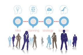 actions for business development
