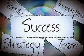 success, strategy, team, paper snippets with words, drawing