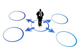 network, businessman stands in circle with arrows, drawing