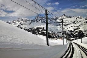 Zermatt Alps Snow