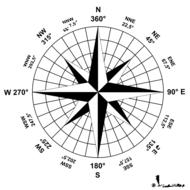 geography map compass rose plot