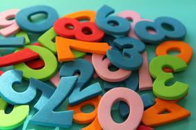 Digits Counting Mathematics The