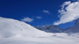 panorama of a snowy mountain range in the Alps